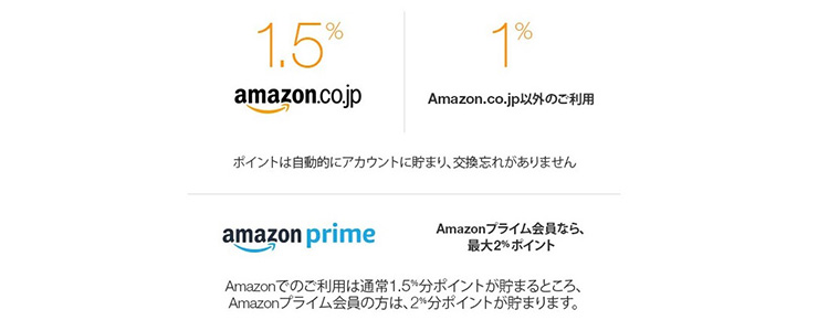Amazon Mastercardクラシックの概要