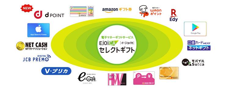 EJOICAセレクトギフトのイメージ