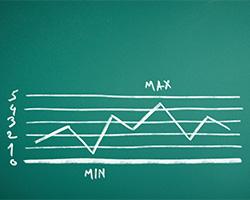 換金率をイメージしたグラフ