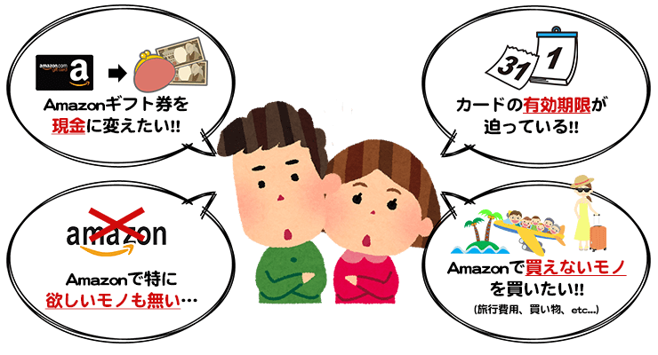 Amazonギフト券買取の現金化目的