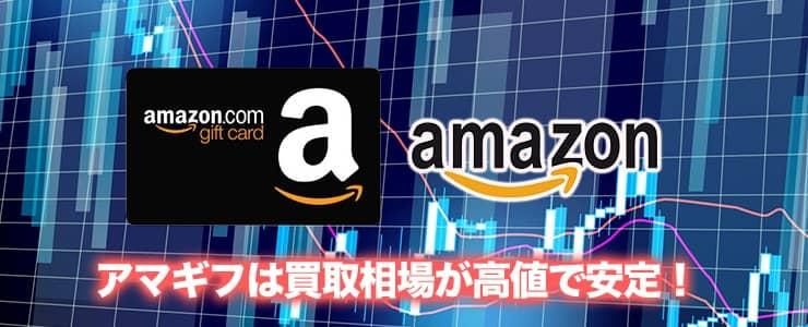 相場の安定したAmazonギフト券の買取価格